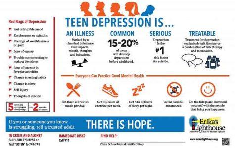Depression: the myths debunked