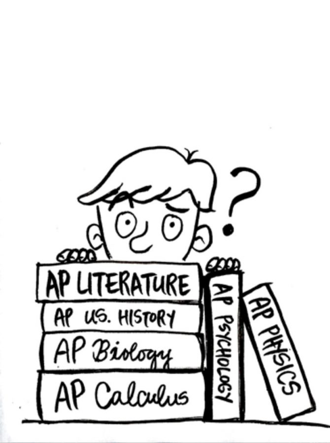 A+cartoon+depicting+a+student+debating+whether+to+take+AP+classes+or+not+