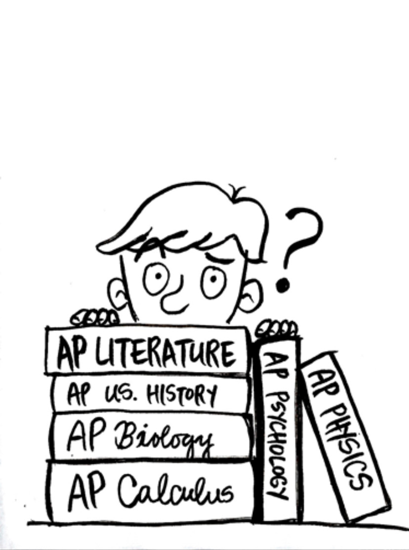 A cartoon depicting a student debating whether to take AP classes or not