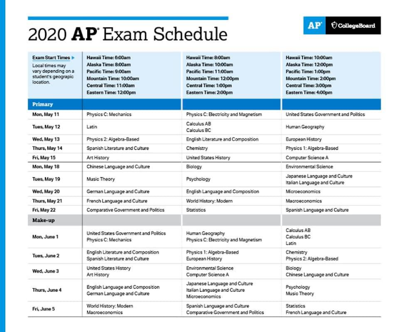 The+new+online+AP+testing+schedule+%28Courtesy+of+College+Board